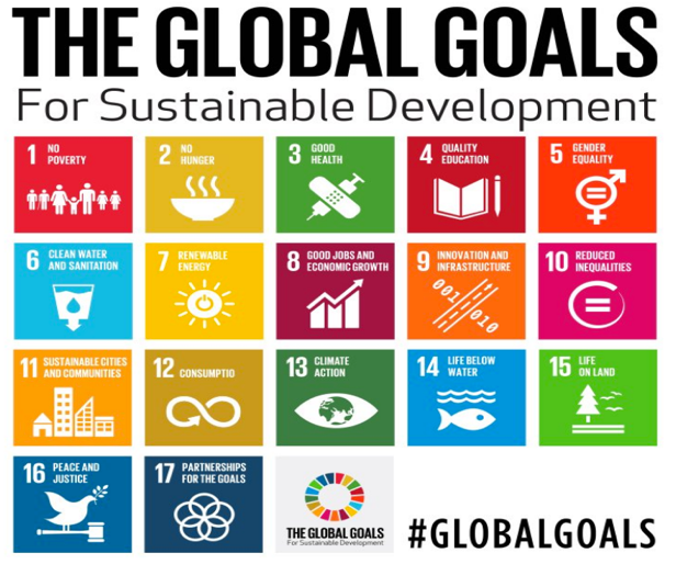An infographic listing the Global Goals for Sustainable Development: 1. No poverty, 2. No hunger, 3. Good Health, 4. Quality Education, 5. Gender Equality, 6. Clean Water and Sanitation, 7. Renewable Energy, 8. Good Jobs and Economic Growth, 9. Innovation and Infrastructure, 10. Reduced Inequalities, 11. Sustainable Cities and Communities, 12. Consumptio, 13. Climate Action, 14. Life Below Water, 15. Life on Land, 16. Peace and Justice, 17. Partnerships for the Goals, Hashtag GlobalGoals.