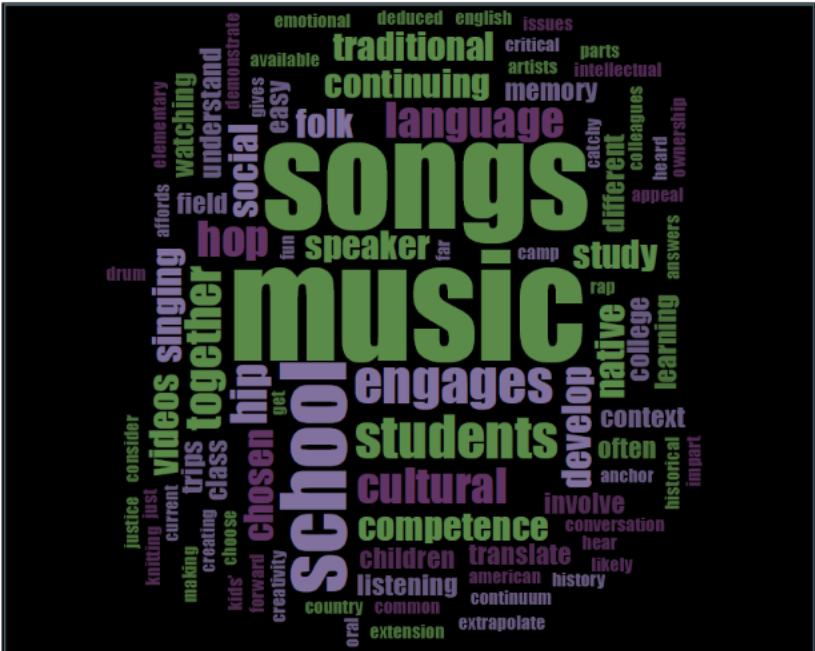 A word cloud on themes from music language learning from Ojibwe and French language teachers.